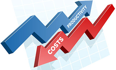 ways to improve employee productivity and reduce business costs